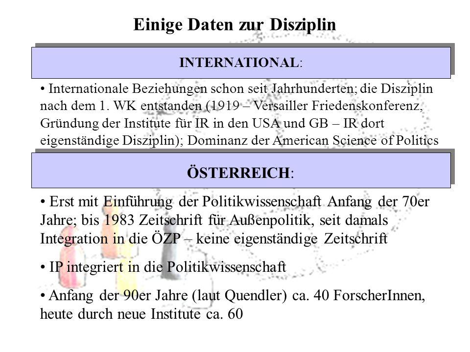 Einige Daten zur Disziplin INTERNATIONAL: Internationale Beziehungen schon seit Jahrhunderten; die Disziplin nach dem 1. WK entstanden (1919 – Versail