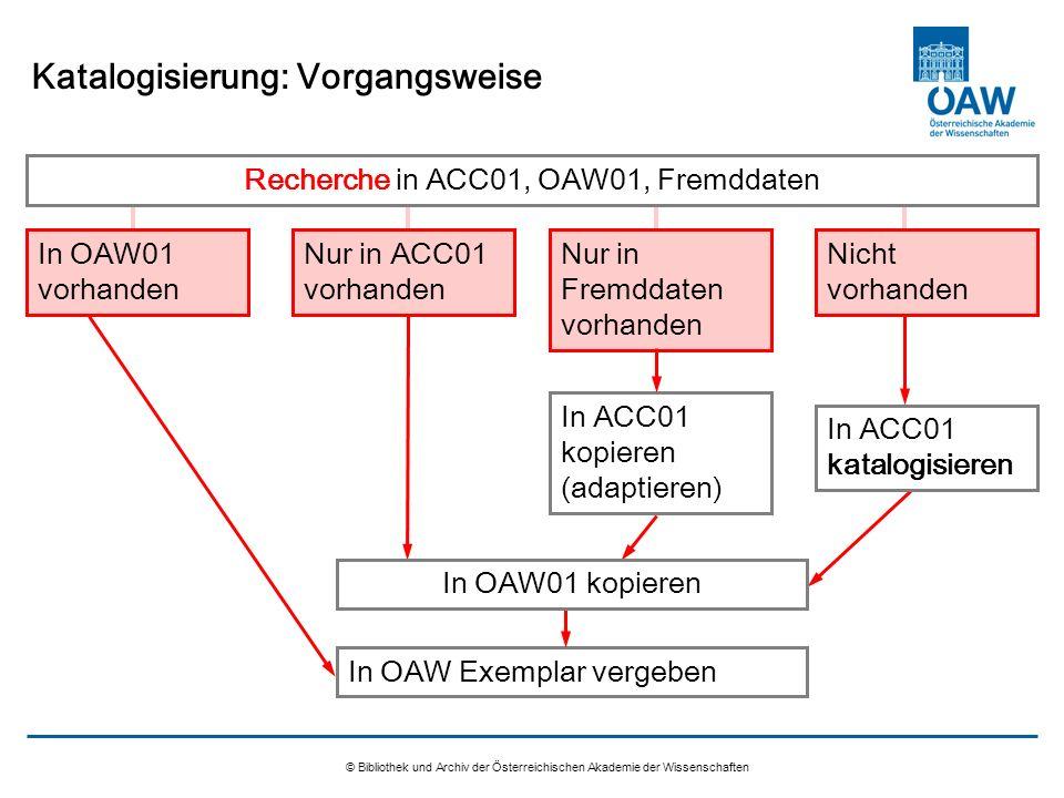 © Bibliothek und Archiv der Österreichischen Akademie der Wissenschaften Katalogisierung: Vorgangsweise Recherche in ACC01, OAW01, Fremddaten In OAW E
