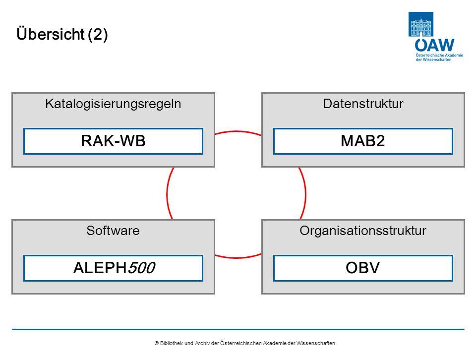 © Bibliothek und Archiv der Österreichischen Akademie der Wissenschaften Übersicht (2) Katalogisierungsregeln RAK-WB Datenstruktur MAB2 Software ALEPH