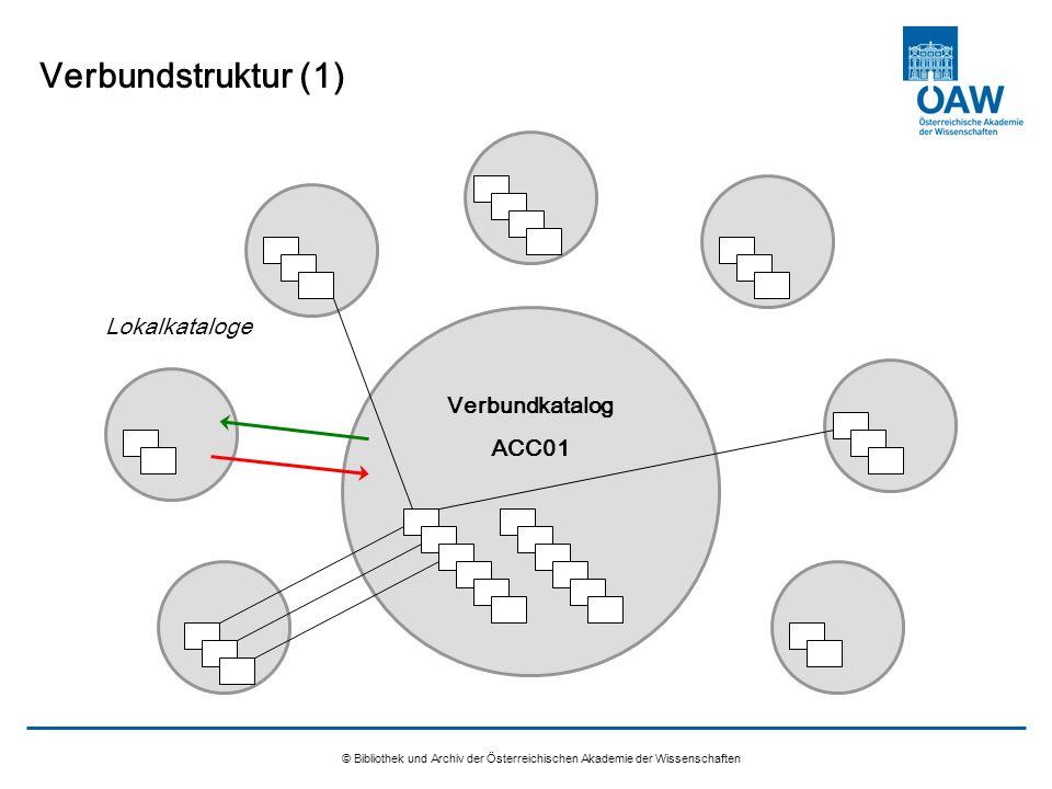 © Bibliothek und Archiv der Österreichischen Akademie der Wissenschaften Verbundstruktur (1) Verbundkatalog ACC01 Lokalkataloge
