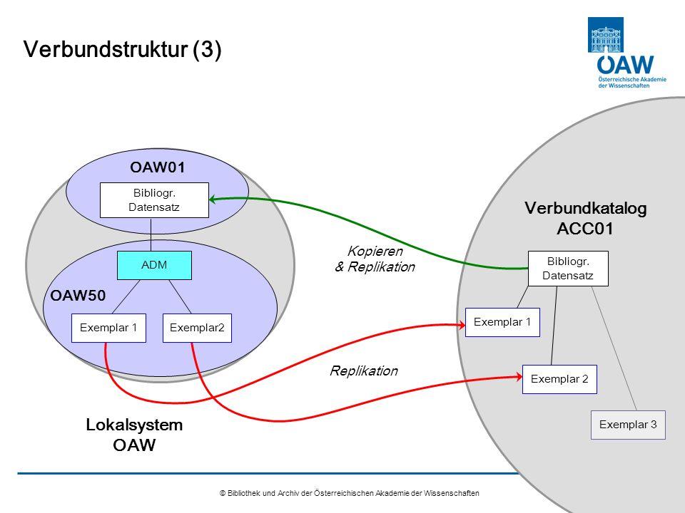 Verbundstruktur (3) Verbundkatalog ACC01 Lokalsystem OAW © Bibliothek und Archiv der Österreichischen Akademie der Wissenschaften Exemplar 1 Exemplar