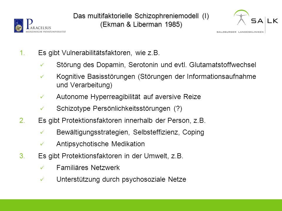 Das multifaktorielle Schizophreniemodell (I) (Ekman & Liberman 1985) 1.Es gibt Vulnerabilitätsfaktoren, wie z.B. Störung des Dopamin, Serotonin und ev