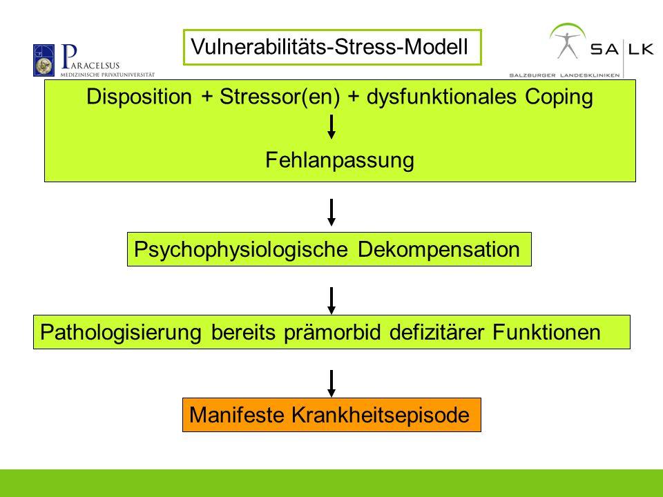Vulnerabilitäts-Stress-Modell Disposition + Stressor(en) + dysfunktionales Coping Fehlanpassung Psychophysiologische Dekompensation Pathologisierung b