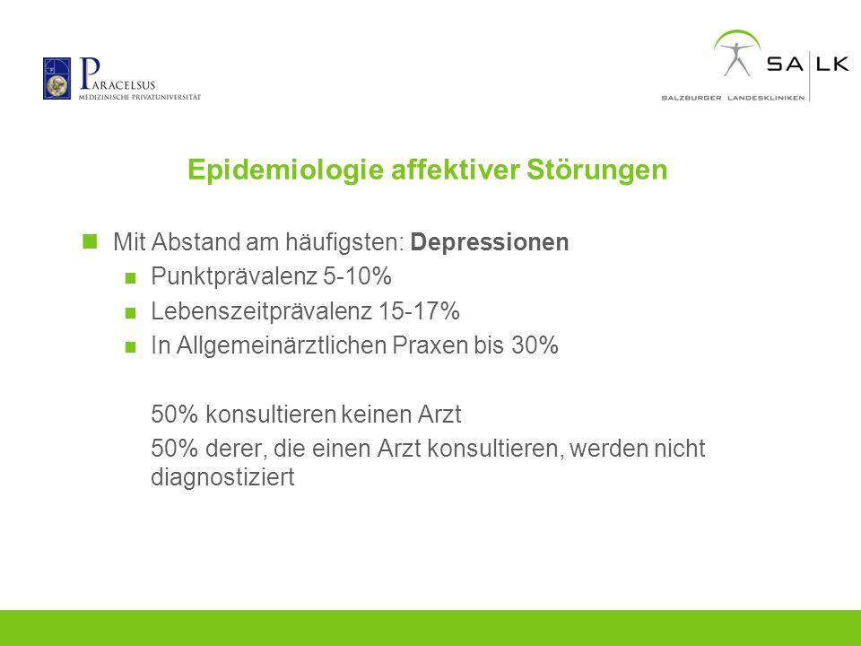 Epidemiologie affektiver Störungen Mit Abstand am häufigsten: Depressionen Punktprävalenz 5-10% Lebenszeitprävalenz 15-17% In Allgemeinärztlichen Prax