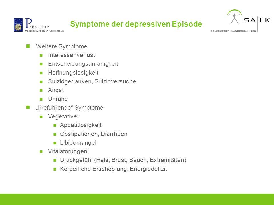 Symptome der depressiven Episode Weitere Symptome Interessenverlust Entscheidungsunfähigkeit Hoffnungslosigkeit Suizidgedanken, Suizidversuche Angst U