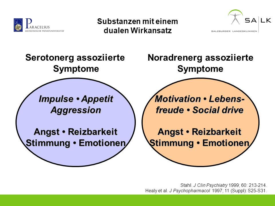 Substanzen mit einem dualen Wirkansatz Serotonerg assoziierte Symptome Noradrenerg assoziierte Symptome Impulse Appetit Aggression Angst Reizbarkeit S