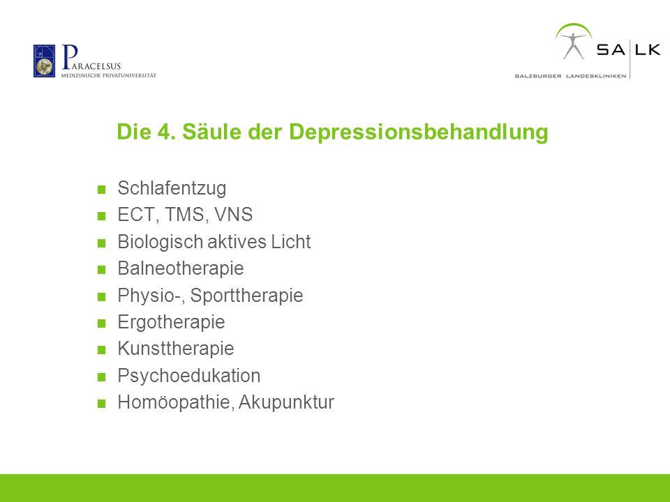 Die 4. Säule der Depressionsbehandlung Schlafentzug ECT, TMS, VNS Biologisch aktives Licht Balneotherapie Physio-, Sporttherapie Ergotherapie Kunstthe