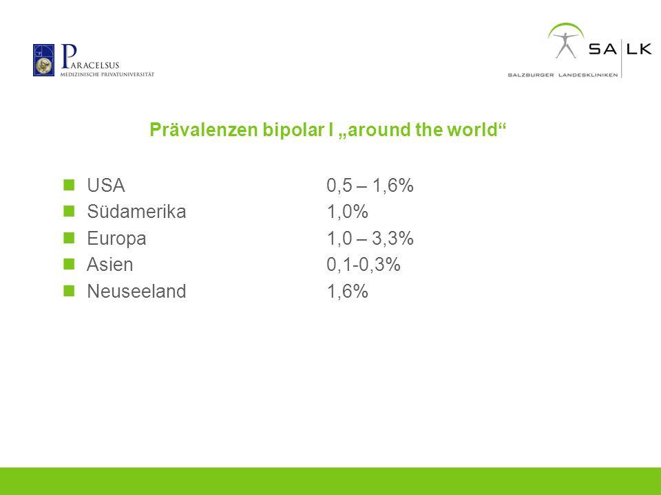 Prävalenzen bipolar l around the world USA0,5 – 1,6% Südamerika1,0% Europa1,0 – 3,3% Asien0,1-0,3% Neuseeland1,6%