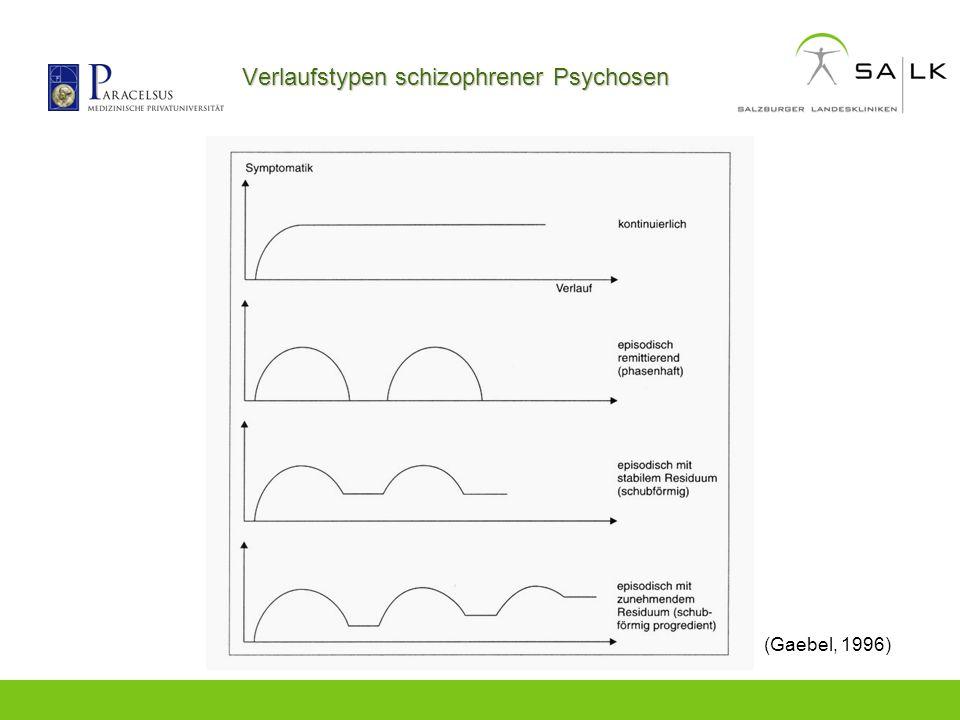 Verlaufstypen schizophrener Psychosen (Gaebel, 1996)