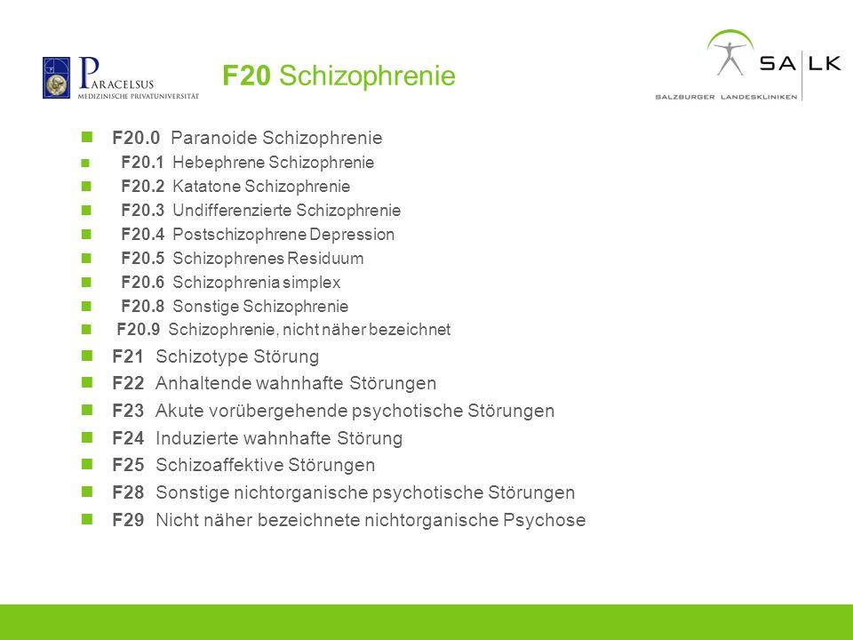 F20 Schizophrenie F20.0 Paranoide Schizophrenie F20.1 Hebephrene Schizophrenie F20.2 Katatone Schizophrenie F20.3 Undifferenzierte Schizophrenie F20.4