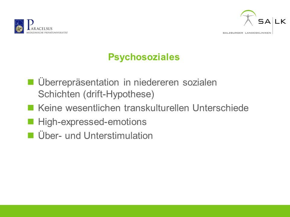 Psychosoziales Überrepräsentation in niedereren sozialen Schichten (drift-Hypothese) Keine wesentlichen transkulturellen Unterschiede High-expressed-e