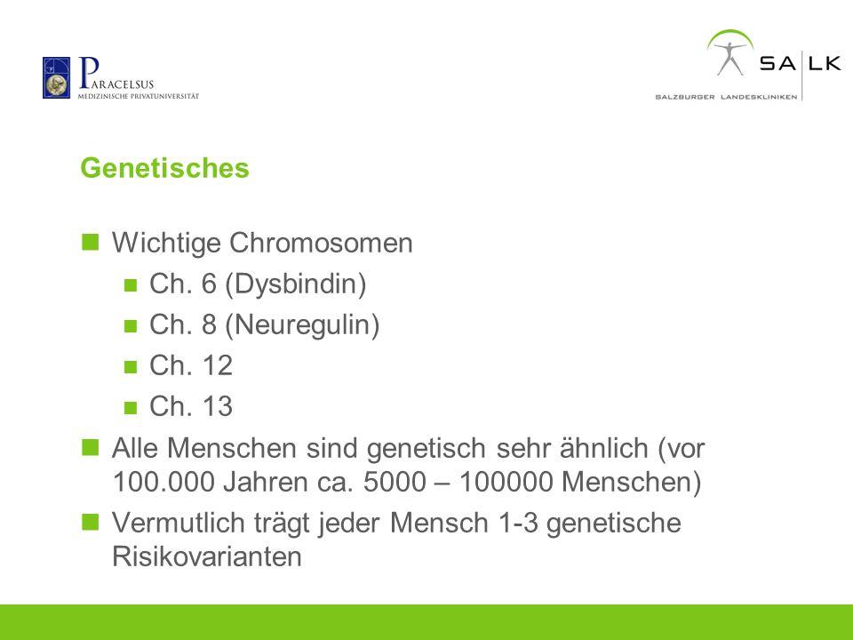 Genetisches Wichtige Chromosomen Ch. 6 (Dysbindin) Ch. 8 (Neuregulin) Ch. 12 Ch. 13 Alle Menschen sind genetisch sehr ähnlich (vor 100.000 Jahren ca.