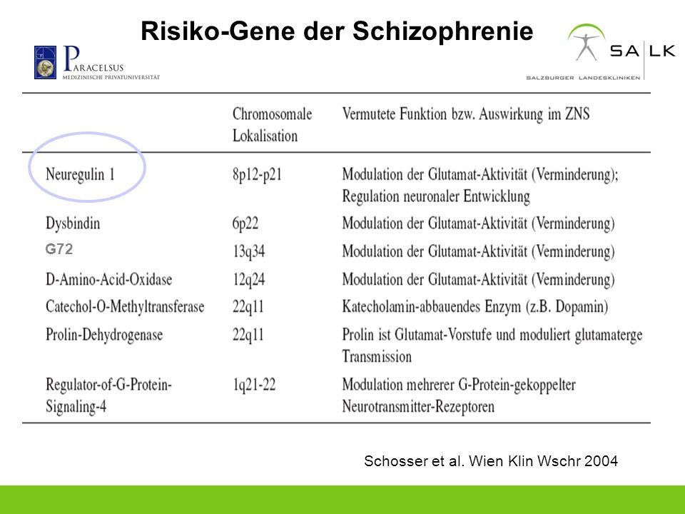 Schosser et al. Wien Klin Wschr 2004 Risiko-Gene der Schizophrenie G72