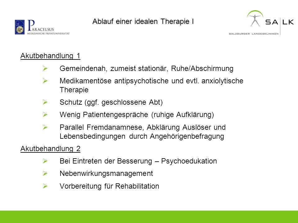 Ablauf einer idealen Therapie I Akutbehandlung 1 Gemeindenah, zumeist stationär, Ruhe/Abschirmung Medikamentöse antipsychotische und evtl. anxiolytisc