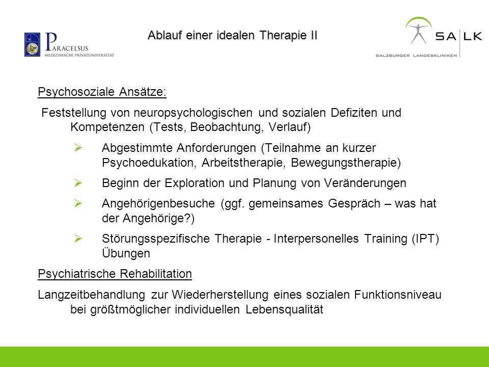 Ablauf einer idealen Therapie II Psychosoziale Ansätze: Feststellung von neuropsychologischen und sozialen Defiziten und Kompetenzen (Tests, Beobachtu