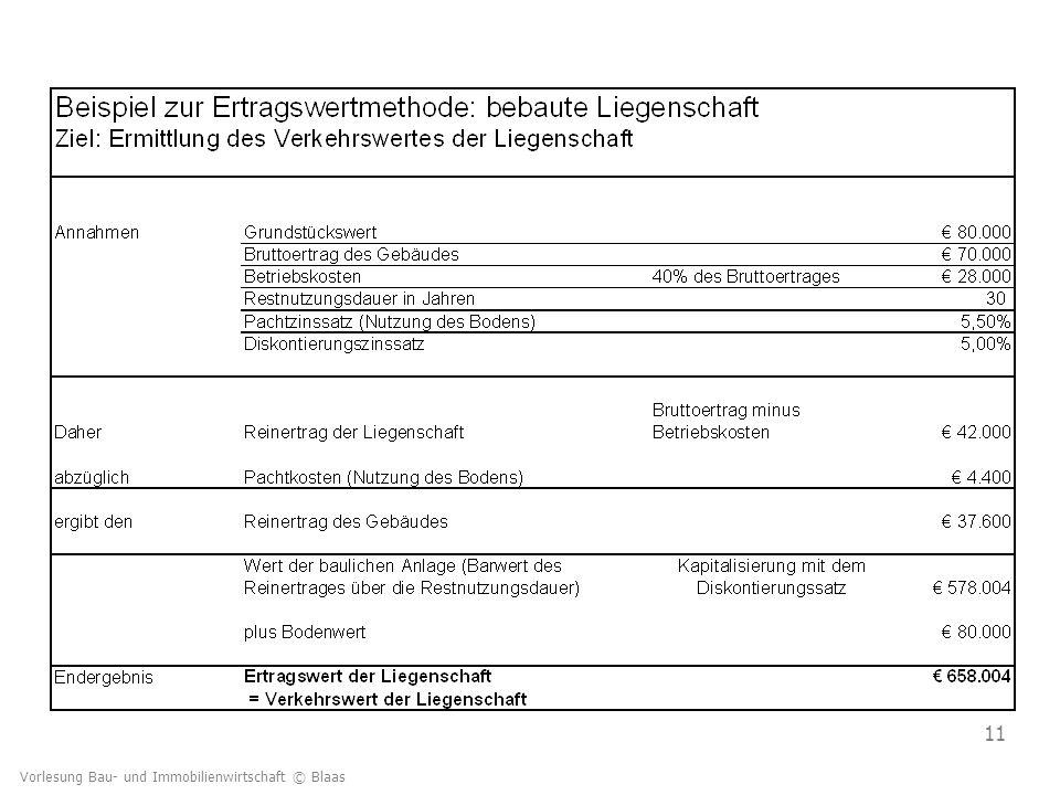 Vorlesung Bau- und Immobilienwirtschaft © Blaas 11