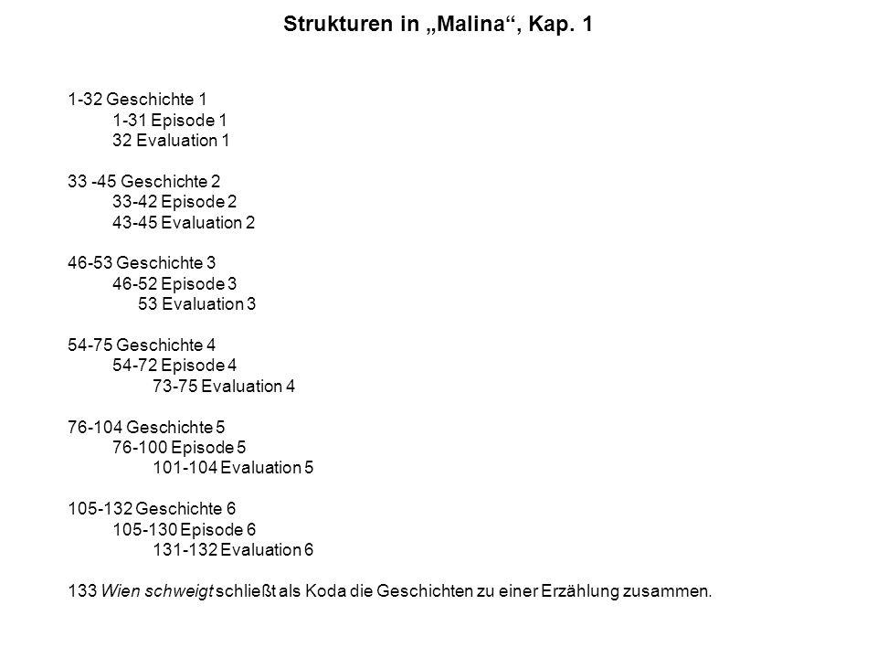 Strukturen in Malina, Kap. 1 1-32 Geschichte 1 1-31 Episode 1 32 Evaluation 1 33 -45 Geschichte 2 33-42 Episode 2 43-45 Evaluation 2 46-53 Geschichte