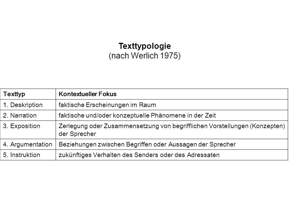 Texttypologie (nach Werlich 1975) TexttypKontextueller Fokus 1. Deskriptionfaktische Erscheinungen im Raum 2. Narrationfaktische und/oder konzeptuelle