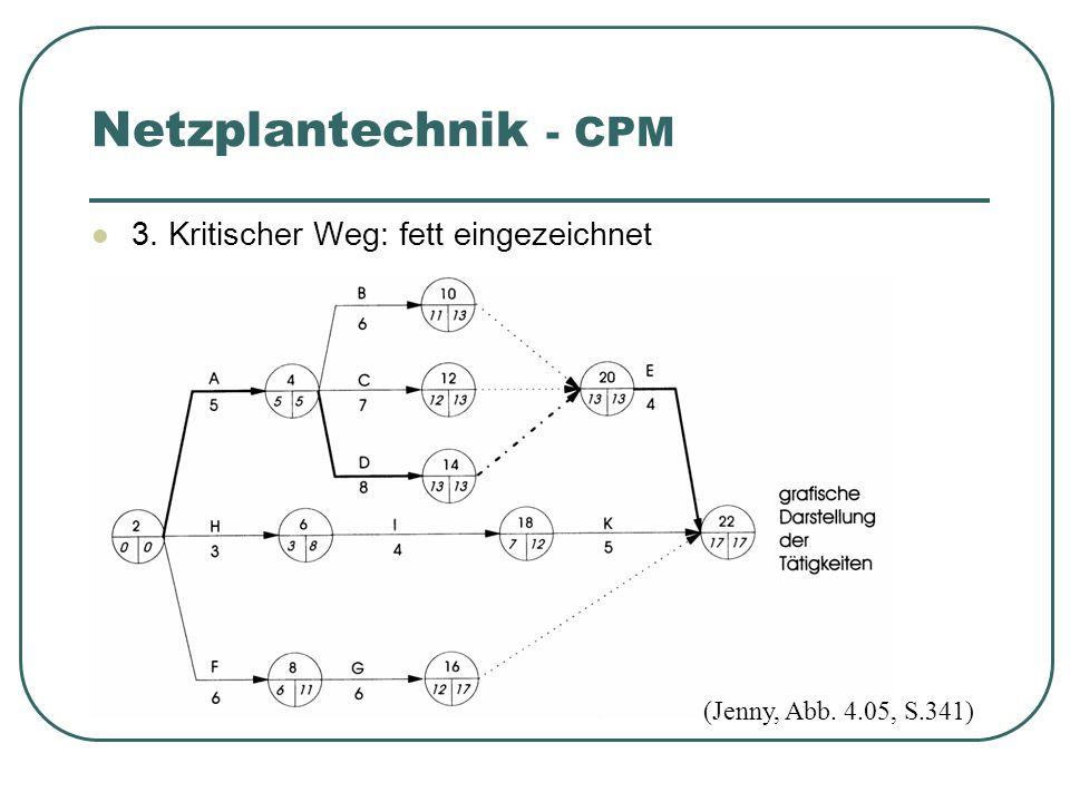 3. Kritischer Weg: fett eingezeichnet (Jenny, Abb. 4.05, S.341) Netzplantechnik - CPM