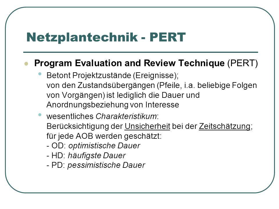 Netzplantechnik - PERT Program Evaluation and Review Technique (PERT) Betont Projektzustände (Ereignisse); von den Zustandsübergängen (Pfeile, i.a.