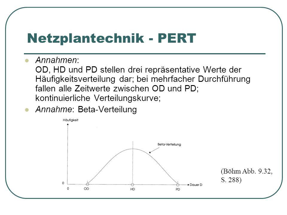 Annahmen: OD, HD und PD stellen drei repräsentative Werte der Häufigkeitsverteilung dar; bei mehrfacher Durchführung fallen alle Zeitwerte zwischen OD und PD; kontinuierliche Verteilungskurve; Annahme: Beta-Verteilung (Böhm Abb.
