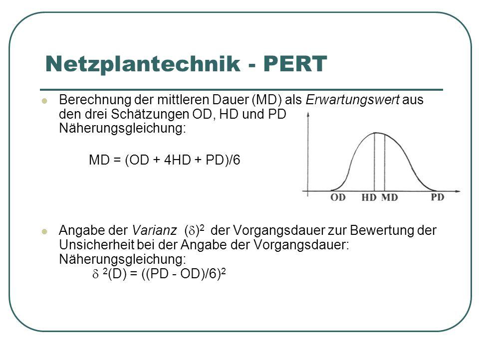 Berechnung der mittleren Dauer (MD) als Erwartungswert aus den drei Schätzungen OD, HD und PD Näherungsgleichung: MD = (OD + 4HD + PD)/6 Angabe der Varianz ( ) 2 der Vorgangsdauer zur Bewertung der Unsicherheit bei der Angabe der Vorgangsdauer: Näherungsgleichung: 2 (D) = ((PD - OD)/6) 2 Netzplantechnik - PERT