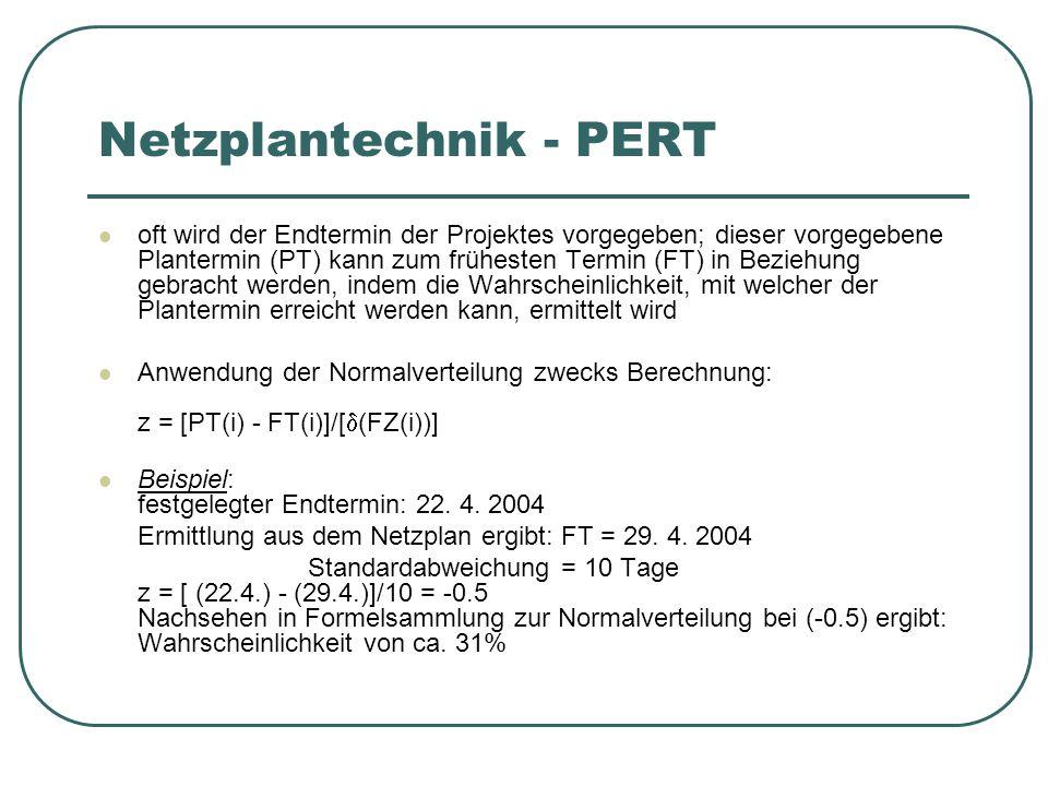 oft wird der Endtermin der Projektes vorgegeben; dieser vorgegebene Plantermin (PT) kann zum frühesten Termin (FT) in Beziehung gebracht werden, indem die Wahrscheinlichkeit, mit welcher der Plantermin erreicht werden kann, ermittelt wird Anwendung der Normalverteilung zwecks Berechnung: z = [PT(i) - FT(i)]/[ (FZ(i))] Beispiel: festgelegter Endtermin: 22.
