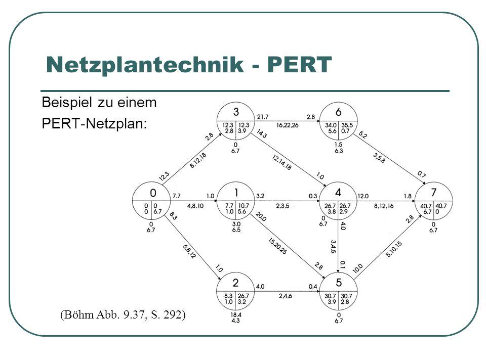 Beispiel zu einem PERT-Netzplan: (Böhm Abb. 9.37, S. 292) Netzplantechnik - PERT