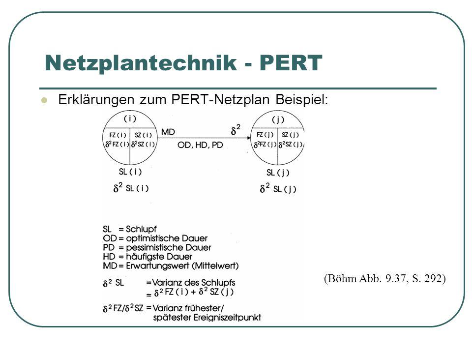 Erklärungen zum PERT-Netzplan Beispiel: (Böhm Abb. 9.37, S. 292) Netzplantechnik - PERT