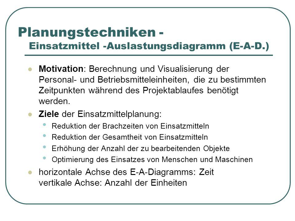 Planungstechniken - Einsatzmittel -Auslastungsdiagramm (E-A-D.) Motivation: Berechnung und Visualisierung der Personal- und Betriebsmitteleinheiten, die zu bestimmten Zeitpunkten während des Projektablaufes benötigt werden.