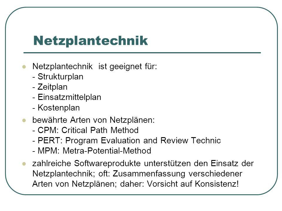 Netzplantechnik Darstellungsarten für Netzpläne Vorgangs-Pfeil-Darstellung: z.
