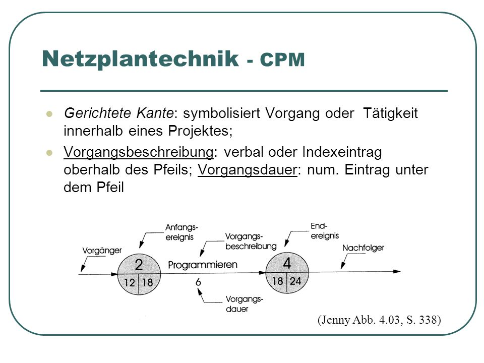 Rückwärtsrechnung: späteste Ereigniszeitpunkte bestimmt (Jenny, Abb.