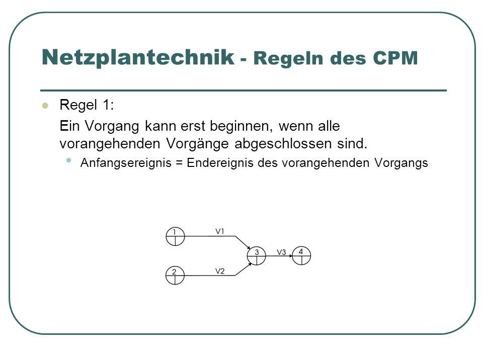 Netzplantechnik - Regeln des CPM Regel 1: Ein Vorgang kann erst beginnen, wenn alle vorangehenden Vorgänge abgeschlossen sind.