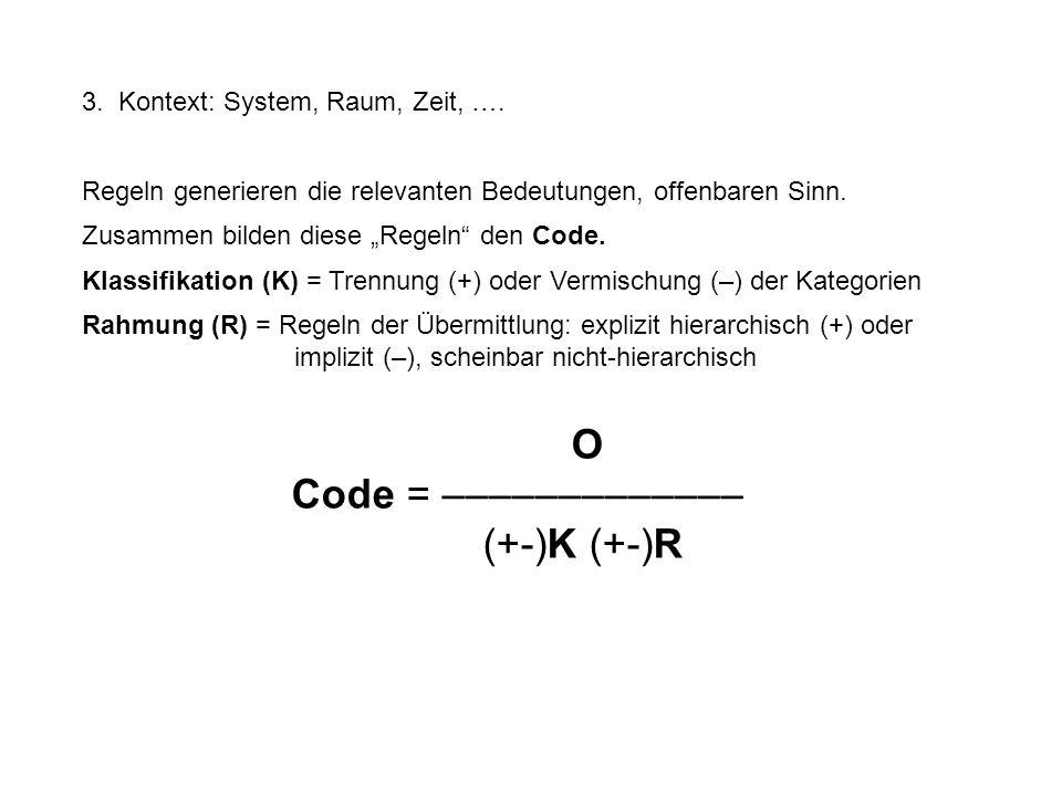 3. Kontext: System, Raum, Zeit, …. Regeln generieren die relevanten Bedeutungen, offenbaren Sinn. Zusammen bilden diese Regeln den Code. Klassifikatio