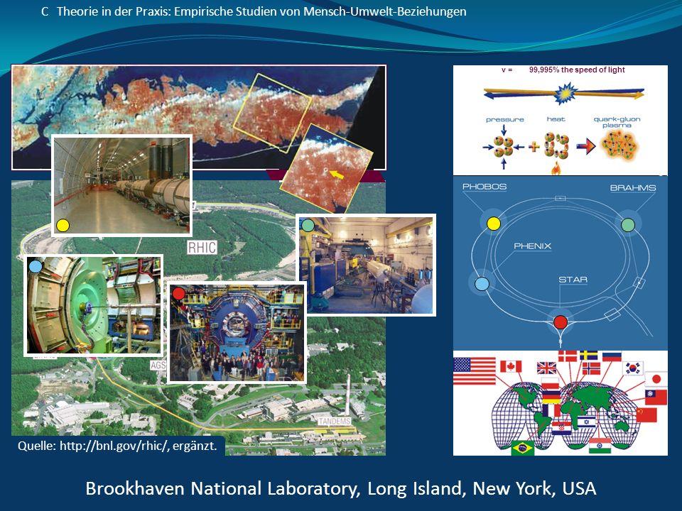 Brookhaven National Laboratory, Long Island, New York, USA C Theorie in der Praxis: Empirische Studien von Mensch-Umwelt-Beziehungen v =99,995% the sp