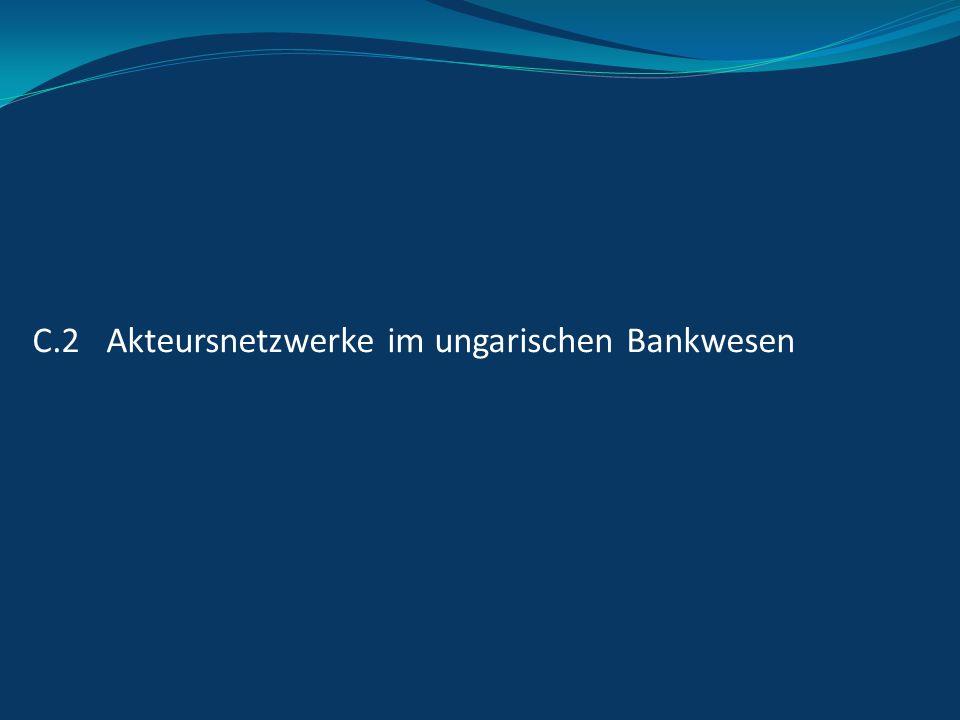 C.2 Akteursnetzwerke im ungarischen Bankwesen
