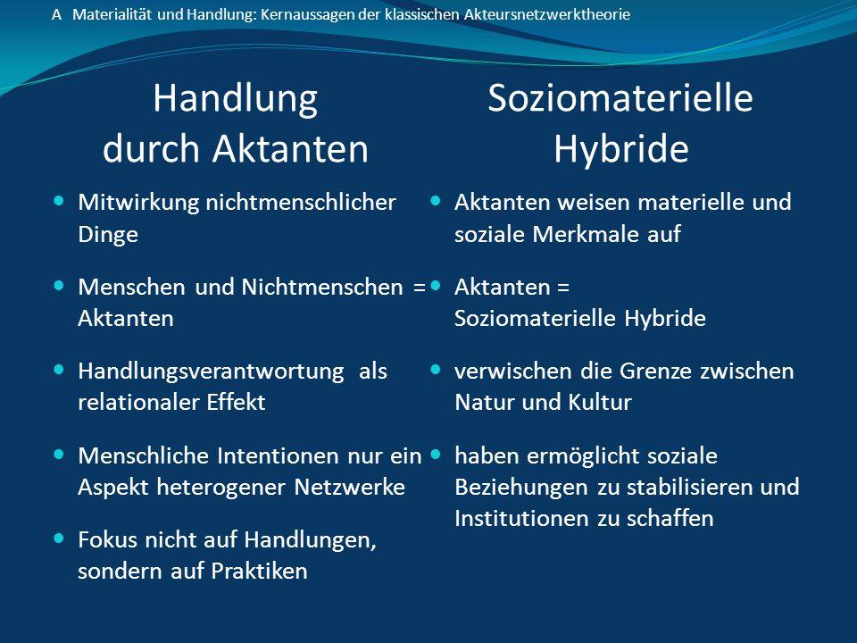 Handlung durch Aktanten Soziomaterielle Hybride Mitwirkung nichtmenschlicher Dinge Menschen und Nichtmenschen = Aktanten Handlungsverantwortung als re