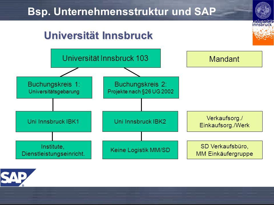 Universität Innsbruck 103 Mandant Buchungskreis 1: Universitätsgebarung Buchungskreis 2: Projekte nach §26 UG 2002 Uni Innsbruck IBK1 SD Verkaufsbüro,
