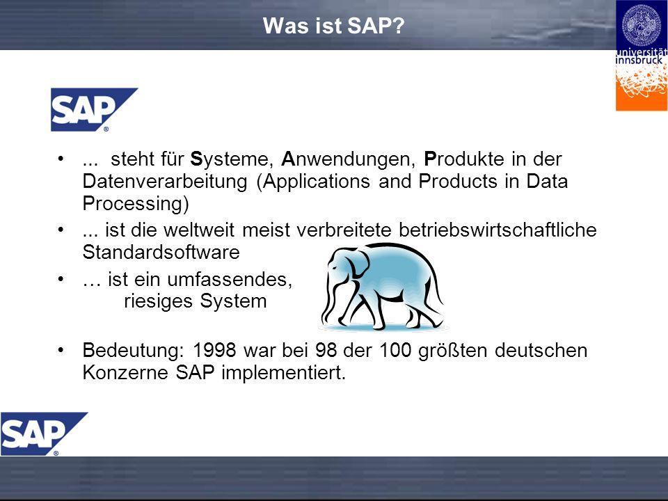 Fakten zur SAP AG Gründung: von fünf IBM-Mitarbeitern 1972 gegründet Sitz des Unternehmens: Walldorf/Baden in Deutschland Jahresumsatz 2003: 7,0 Mrd.