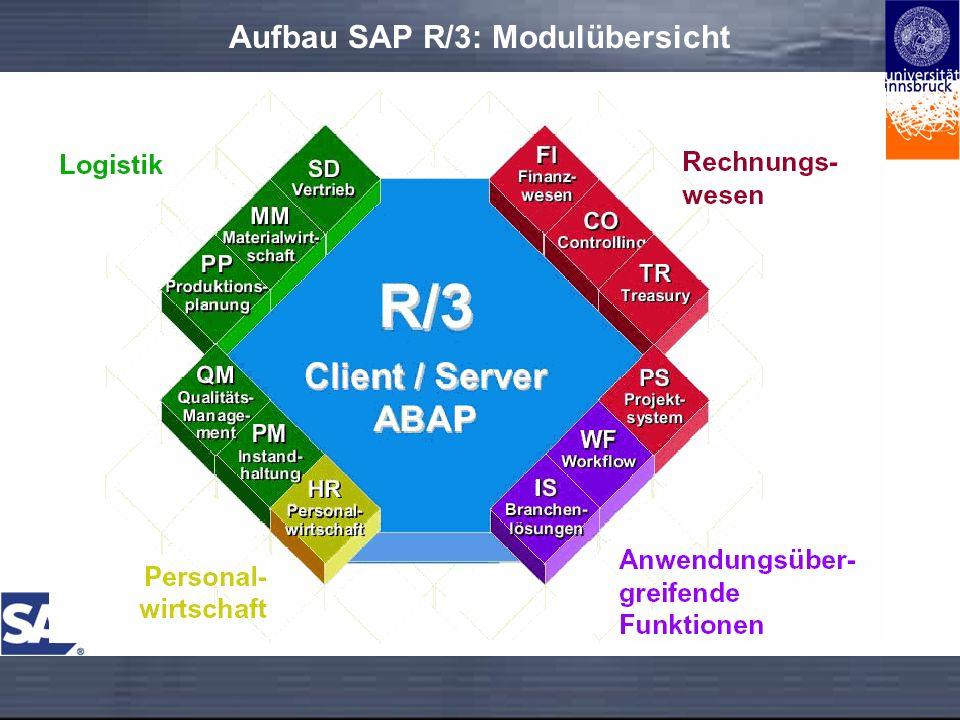 Vorteile von SAP Individuelle Anpassung an Bedürfnisse eines Unternehmens möglich Realtime Integration: Eine Kostenstelle wird im CO-Modul angelegt => die anderen Module können sofort auf diese Kostenstelle zugreifen.