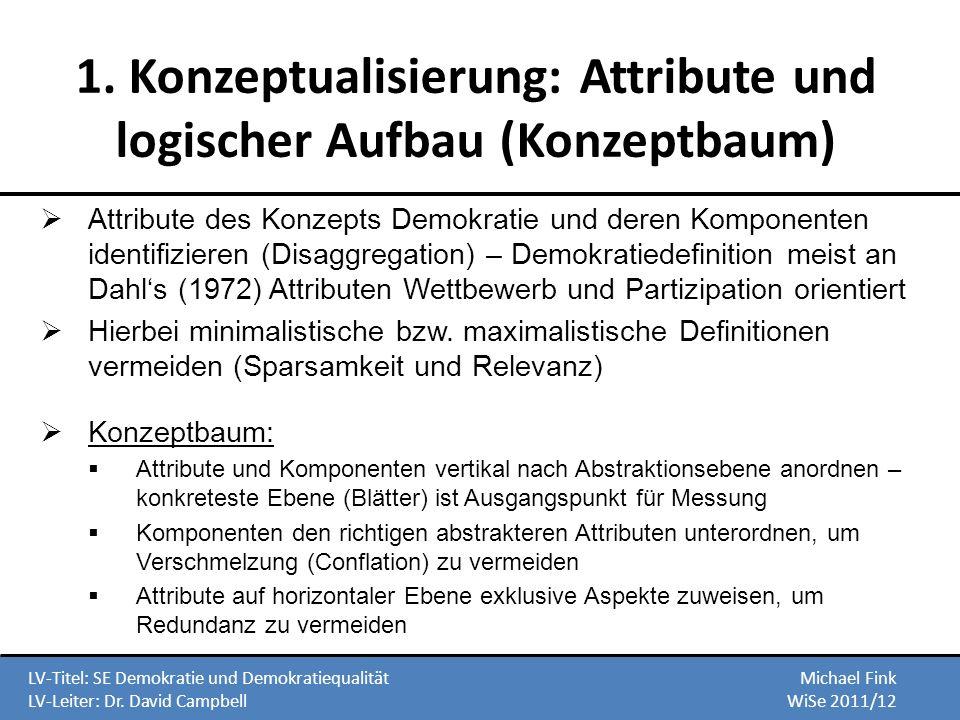 Konzeptbaum mit zwei Abstraktionsebenen LV-Titel: SE Demokratie und DemokratiequalitätMichael Fink LV-Leiter: Dr.