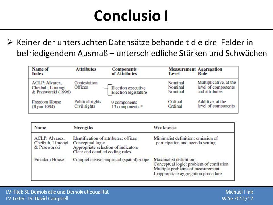 Conclusio II Im Vergleichstest korrelieren die Ergebnisse der verschiedenen Demokratieindizes, aber: Indizes basieren meist auf gleichen Quellen bzw.