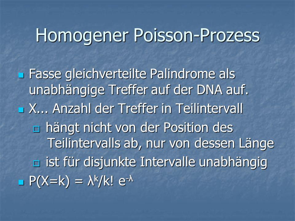 Homogener Poisson-Prozess Fasse gleichverteilte Palindrome als unabhängige Treffer auf der DNA auf. Fasse gleichverteilte Palindrome als unabhängige T