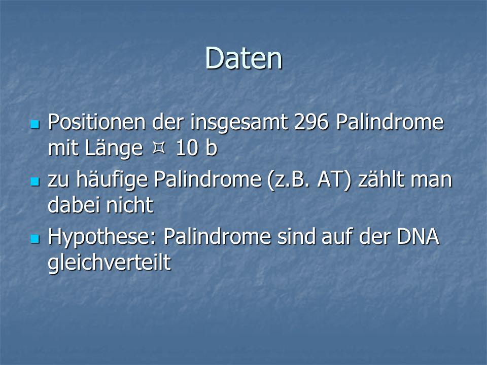 Daten Positionen der insgesamt 296 Palindrome mit Länge 10 b Positionen der insgesamt 296 Palindrome mit Länge 10 b zu häufige Palindrome (z.B. AT) zä