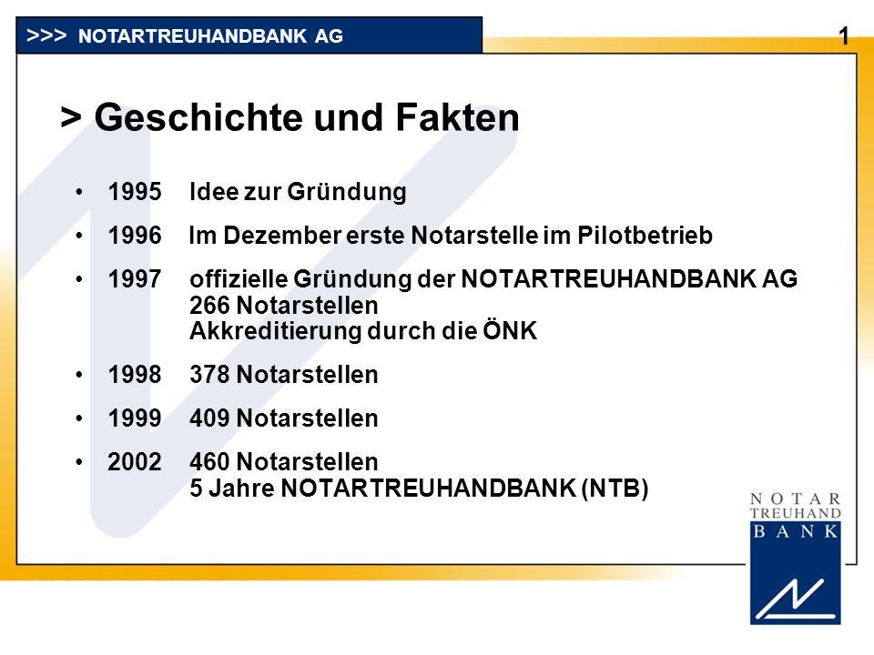> Geschichte und Fakten 1995 Idee zur Gründung 1996 Im Dezember erste Notarstelle im Pilotbetrieb 1997 offizielle Gründung der NOTARTREUHANDBANK AG 26