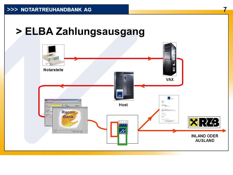 > ELBA Zahlungsausgang 7 NOTARTREUHANDBANK AG INLAND ODER AUSLAND > > << > > Notarstelle VAX Host