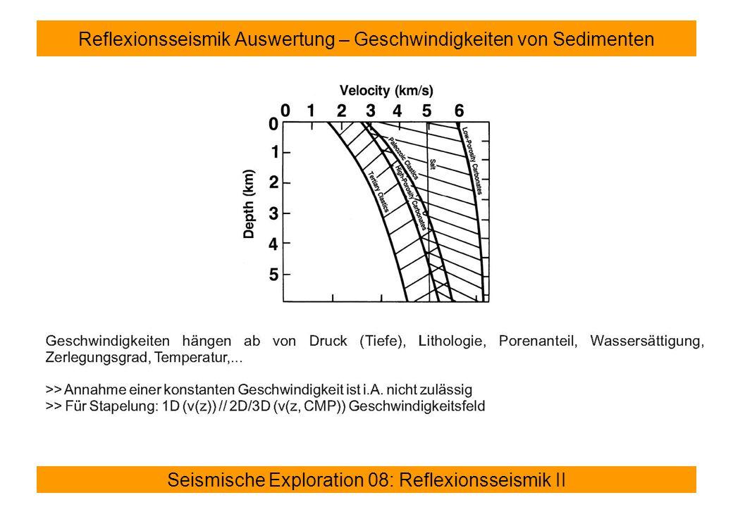 Seismische Exploration 08: Reflexionsseismik II Reflexionsseismik Auswertung – Geschwindigkeiten von Sedimenten