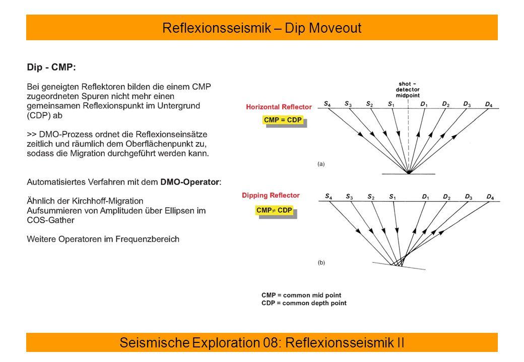 Seismische Exploration 08: Reflexionsseismik II Reflexionsseismik – Dip Moveout