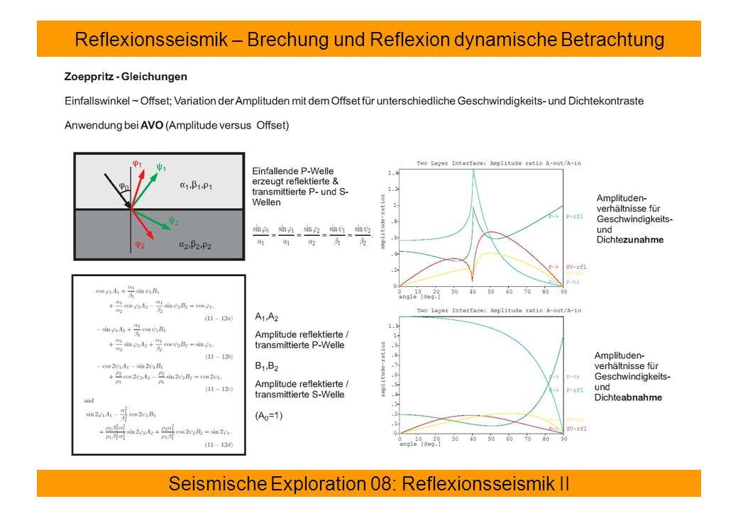 Seismische Exploration 08: Reflexionsseismik II Reflexionsseismik – Brechung und Reflexion dynamische Betrachtung