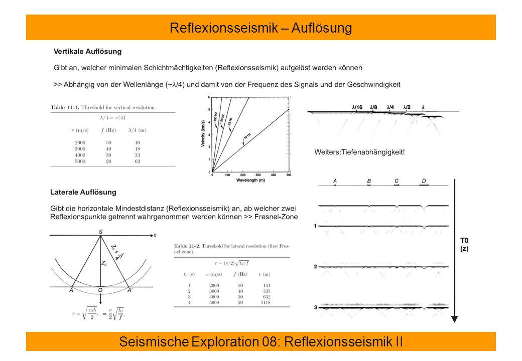 Seismische Exploration 08: Reflexionsseismik II Reflexionsseismik – Auflösung